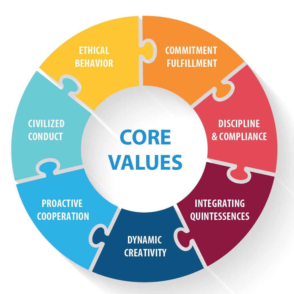 IDT Declaration of Values